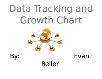 Organize Testing Data