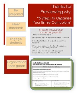 Organize Your Curriculum in 5 Easy Steps! - Templates to Plan Your Entire Year!