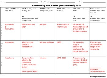 Organize to Summarize: Non-Fiction & Fiction Graphic Organizers for Summarizing