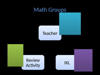 Organized Groups with a Timer