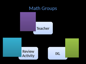 Organized Groups with a Timer Power Point *Editable*