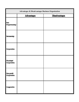 Organizer - Forms of Business Organization