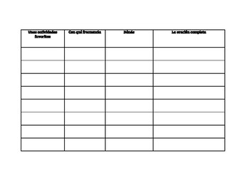Organizer: What, how often, and where