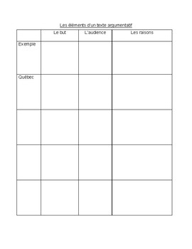 Organizers for Persuasive Letters (French)