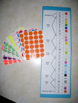 Organizing Guided Reading Books