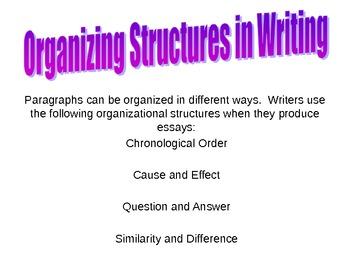 Organizing Structures CCSRI5.5