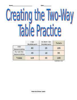 Organizing Two-Way Table Practice