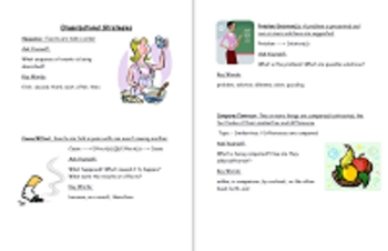 Organizing Writing: Lessons Package Grade 6-8
