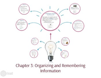 Organizing and Remembering Information