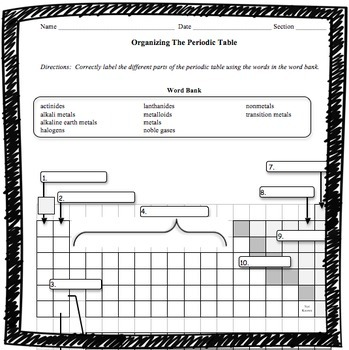 Organizing the Periodic Table Worksheet by Adventures in Science