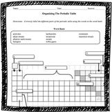 Organizing the Periodic Table Worksheet