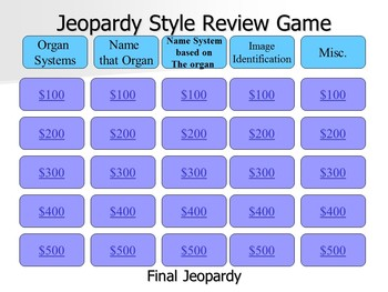 Organs and Organ Systems: A Jeopardy-Style Review Game