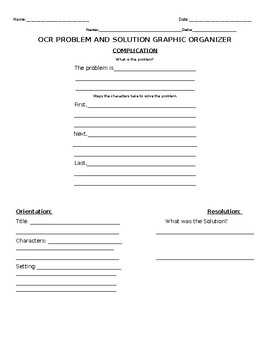 Orientation, Complication and Resolution Problem Solution Graphic Organizer