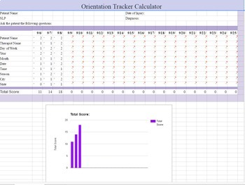 Orientation Tracker for cognitively impaired patients