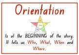 Orientation poster- narrative