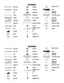 Orienteering: Map Symbols