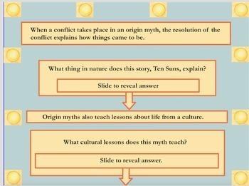 Origin Myths Bundle