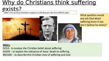 Origin of Evil and Suffering in Christianity
