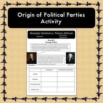 Origin of Political Parties Activity