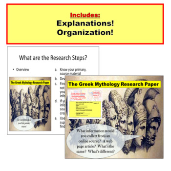 Mythology Research Paper: Note Cards, Topics, Requirements