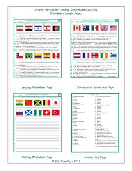 Origins-Nationality Reading-Conversation-Writing Worksheets