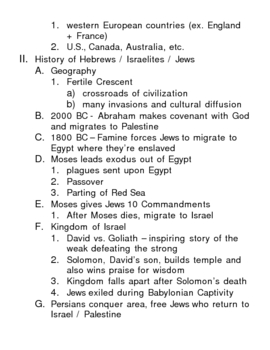 Origins of Judaism - Outline