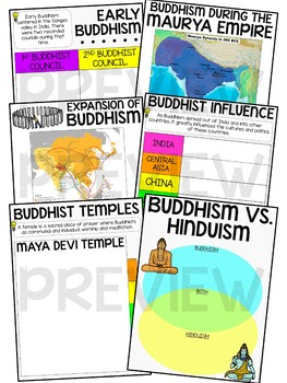 Origins of Buddhism Digital Interactive Notebook for Google Drive