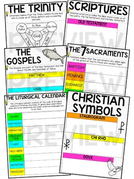 Origins of Christianity Digital Interactive Notebook for Google Drive
