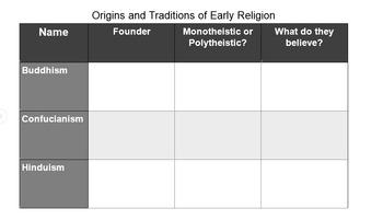 Origins of Religions Graphic Organizer
