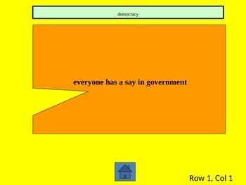 Origins of government Review Game: Types of government
