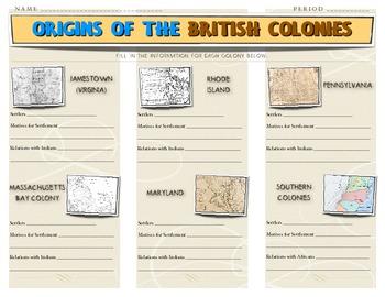 Origins of the British Colonies in America