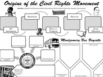 origins of the civil rights movement graphic organizer tpt. Black Bedroom Furniture Sets. Home Design Ideas