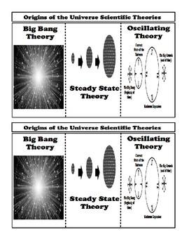 Origins of the Universe Scientific Theories