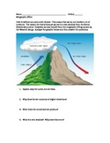 Orographic Effect Worksheet