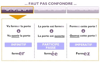 "French spelling and grammar in songs  : Orthochanson ""Faut pas confondre"""