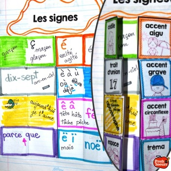 Cahier interactif #2 / Orthographe