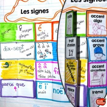 Cahier interactif en français #2 / Orthographe