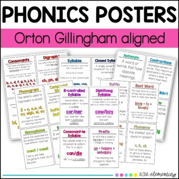 Orton Gillingham Anchor Posters