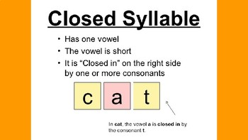 Orton Gillingham Closed Syllables
