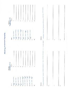 Orton Gillingham Dictation Sheets (RFR Review Digraphs-Rev