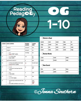 Orton-Gillingham Individualized Lessons #1-10 with Decoding and Encoding