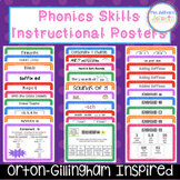Spelling Rules Instructional Posters - Orton-Gillingham Inspired
