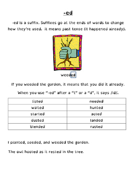 Multisensory Lesson For Teaching the Suffix -ed (saying /id/)