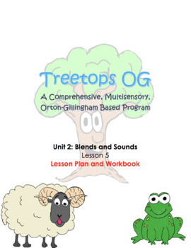 Orton Gillingham Lesson: Glued Sound -all