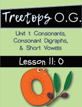 Orton Gillingham Lesson Short o (initial and medial sound)