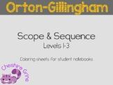 Orton-Gillingham Level coloring pages