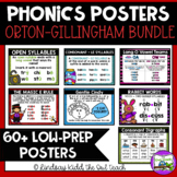 Orton-Gillingham Phonics Posters