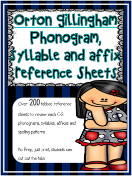 Orton Gillingham Phonogram, syllable and affix Reference S