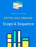 Orton-Gillingham Complete Scope & Sequence