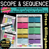 Orton-Gillingham Scope and Sequence & Diagnostic Tests